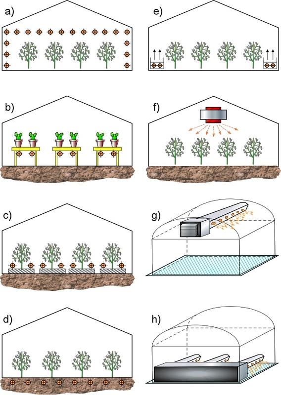 What is Geothermal Energy?